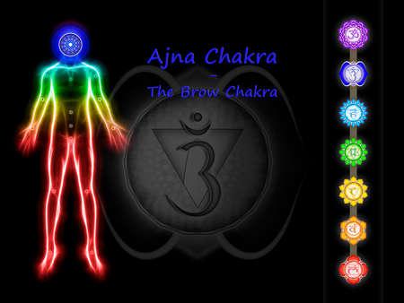 brow: The Brow Chakra