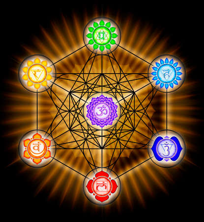 Metatron`s Cube And Chakras photo