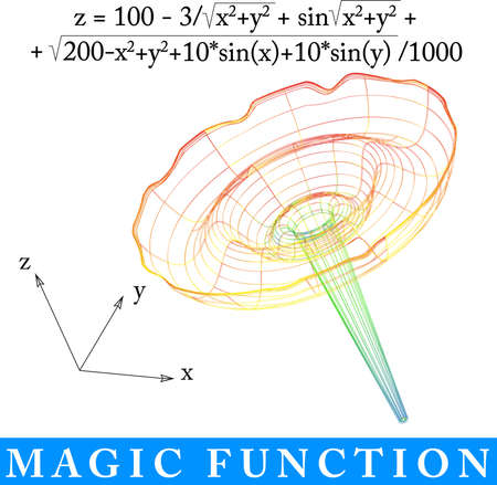 cosinus: magic mathematical function, mathematics theorem vector, mathematical analysis, Very nice flower graphics Illustration