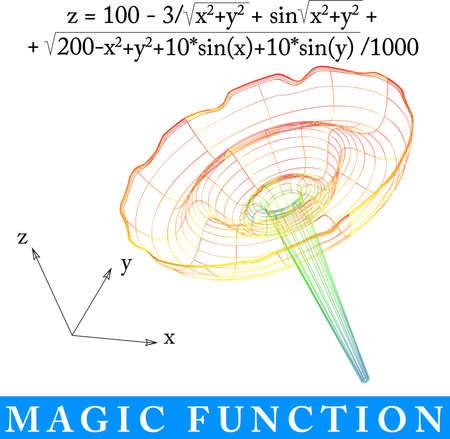 axiom: magic mathematical function, mathematics theorem vector, mathematical analysis, Very nice flower graphics Illustration