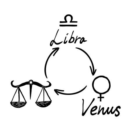 Astrology horoscope single zodiac symbol with sign Libra, Venus illustration picture and written planet symbol name. Vector.