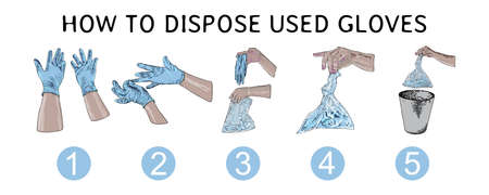 Personal hygiene, disease prevention, proper disposal of used medical gloves and healthcare educational recommendations step by step infographic drawing . Numbered steps. Banco de Imagens - 146027959