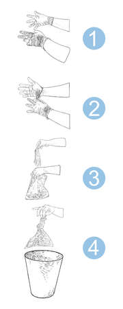 Personal hygiene, disease prevention, proper disposal of used medical gloves and healthcare educational recommendations step by step infographic drawing . Numbered steps.