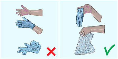 Instruction illustration, how to discard medical used protective gloves correctly for prevention coronavirus COVID-19 infection spread. No litter concept.