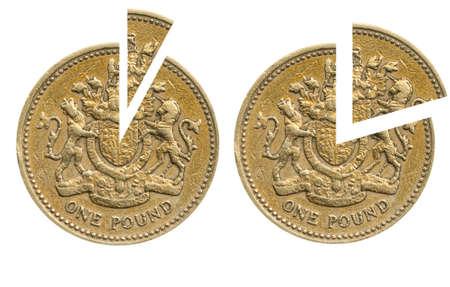 UK basic tax rates - 10p and 20p