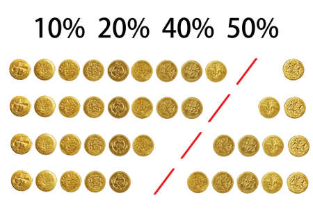 per cent: United Kingdom coins to illustrate tax rates