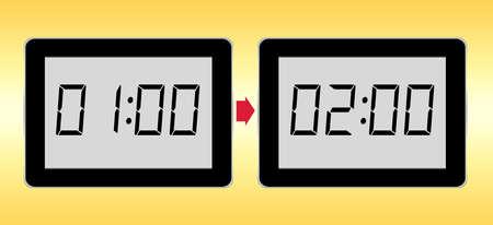 put forward: Put clocks forward, British Summer Time, BST