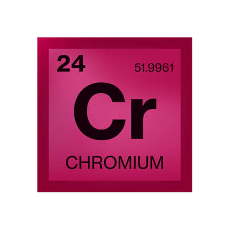 Chromium element from the periodic table