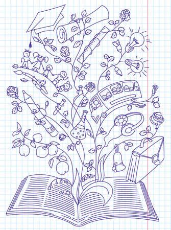 lezing: Scrapbooking pagina met magik boek