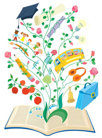 magic lamp: The magic book.