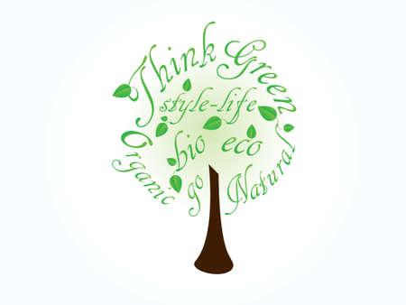 eco_tree