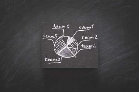 graphique à secteurs avec segments. coopération au travail d'équipe et division du travail et délégation du travail diagramme sur tableau noir.
