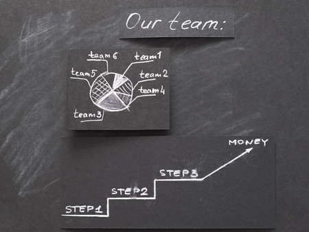 pie graph with segments and steps to earning money. teamwork company strategy. diagram on black chalkboard.