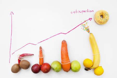 Phallus Size Chart Penis Sex Shape Condoms Satisfaction Ejaculation Sperm Orgasm Concept