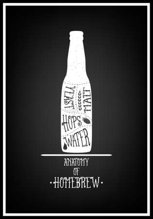 grunge bottle: Anatomy of homebrew - Typographical Background. Vintage craft beer brewery emblem, label, design element. Vector typography EPS8 illustration with grunge effect.