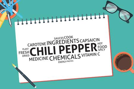 capsaicin: vector chili pepper concept,template