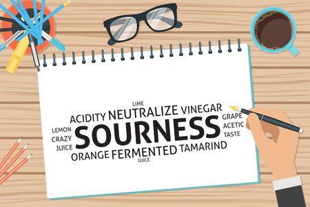 neutralize: vector sourness concept,template