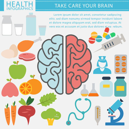 take care: Health infographics, Take care your brain