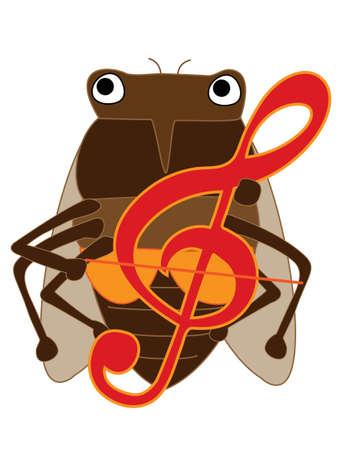 cicada: Performance of cicada