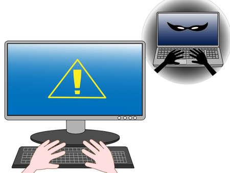 crisis management: Computer security