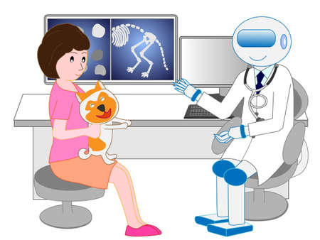 From artificial intelligence robot veterinarian examination to receive pet dog