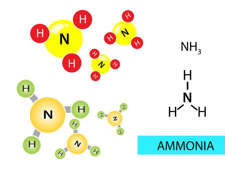 amoniaco: Molécula de amoníaco y la estructura de fórmula