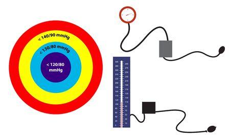 hipertension: La presión arterial Target y esfigmomanómetro, vector