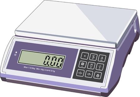 scales Illustration