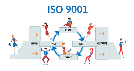 ISO 9001 quality management system. Process diagram with business men and women. Vector illustration, isolated on white background.