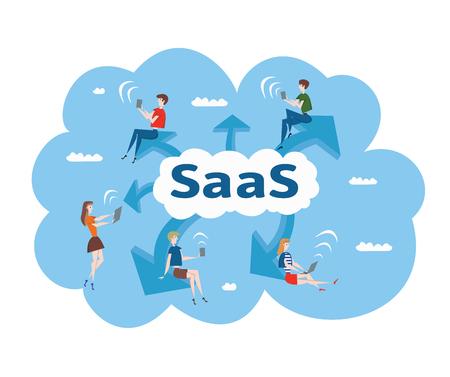 SaaS의 개념, 서비스로서의 소프트웨어. 남성과 여성은 컴퓨터 및 모바일 장치의 클라우드 소프트웨어에서 작업합니다. 벡터 일러스트 레이 션, 흰색 배