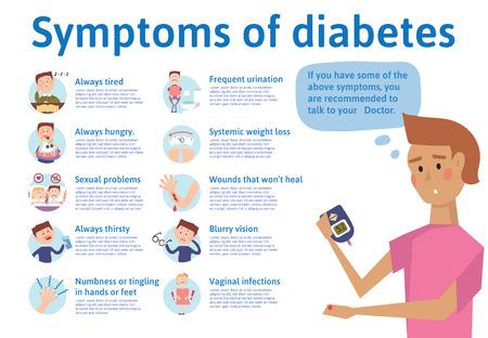 De symptomen van diabetes, infographics. Vectorillustratie voor medisch tijdschrift of brochure. De jonge man meet het suikerniveau door glucometer.