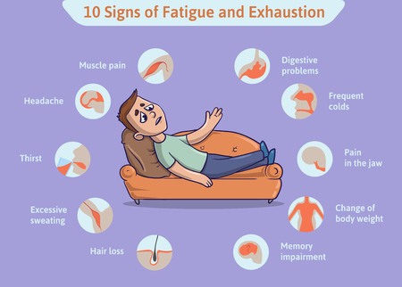 10 Symptoms of Overatigue and Exhaustion. Chronic fatigue syndrome. Vector Medical Infographics Illustration. Overwrought Man lying on the Sofa. Illustration