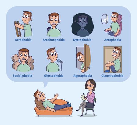De meest voorkomende menselijke fobieën. Angst voor hoogtes, duisternis, vliegen, spinnen, besloten ruimtes, spreken in het openbaar en anderen.