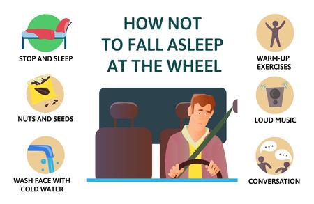Zestaw wskazówek, jak nie zasnąć podczas jazdy. Pozbawienie snu. Jak nie zasnąć za kierownicą. Ilustracja wektorowa na białym tle na białym tle. Infogrphics płaski.