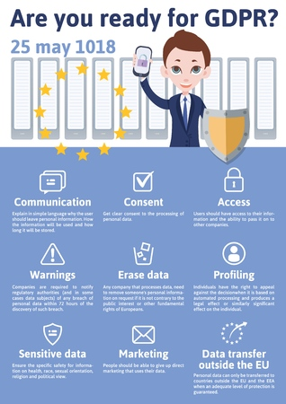 GDPR concept, illustration. General Data Protection Regulation. The protection of personal data, checklist infographics. Vector, isolated on white background. Çizim