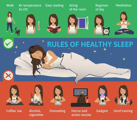 Rules of healthy Sleep. Vector Infographics Illustration. Cute young Girl sleeping on the Bed. Useful Tips for a good nights Sleep.