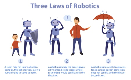 Three Laws of Robotics, concept vector illustration, isolated on white background. Rules for robots and artificial intelligence. Illustration