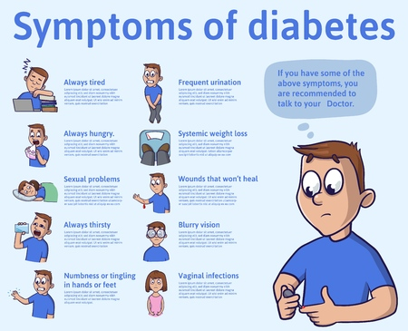 The symptoms of diabetes, infographics vector illustration for medical journal or brochure. Young man measures the sugar level by glucometer. Vettoriali