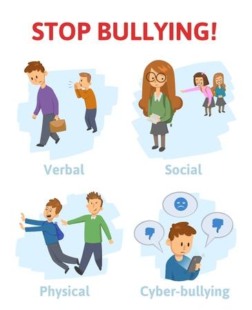 Deja de intimidar en la escuela. 4 tipos de bullying: verbal, social, físico, ciberbullying. Ilustración de vector de dibujos animados, aislado sobre fondo blanco.