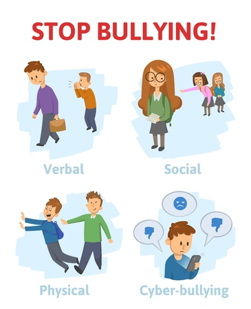 Stop bullying in the school. 4 types of bullying: verbal, social, physical, cyberbullying. Cartoon vector illustration, isolated on white background. Çizim