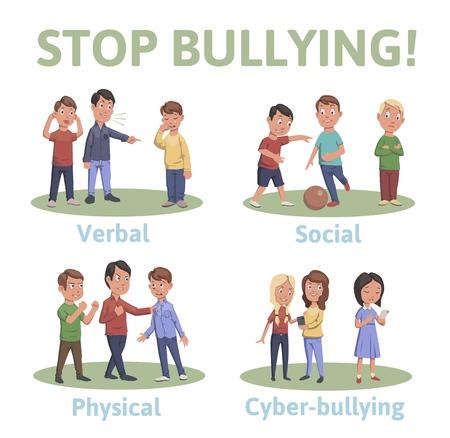 Przestań prześladować w szkole, 4 rodzaje bullyingu, werbalne, społeczne, fizyczne, cyberprzemoc. Ilustracja wektorowa kreskówka na białym tle.