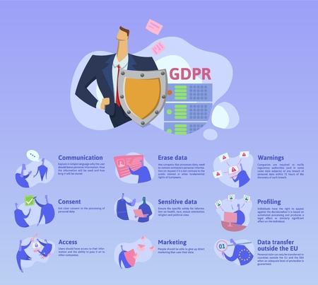 Concepto de GDPR, ilustración. Reglamento general de protección de datos. La protección de datos personales, infografías de listas de verificación. , aislado sobre fondo blanco Ilustración de vector
