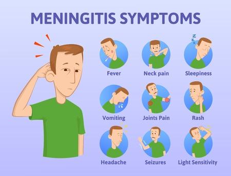 Liste der Meningitis-Symptome. Infografik-Plakat mit männlicher Karikaturfigur. Konzeptvektorillustration auf blauem Hintergrund. Flacher Stil. Horizontal.