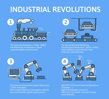 Industry 4.0 infographic. Four industrial revolutions in stages. Flat vector illustration on blue background. Line art. Çizim