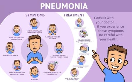 Síntomas y tratamiento de la neumonía. Cartel informativo con texto y carácter. Ilustración de vector plano, horizontal.