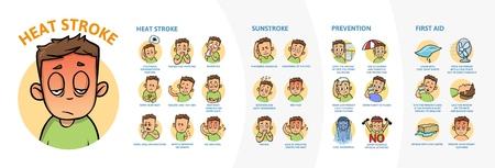 Infographie de coup de chaleur et d'insolation. Signes, symptômes et prévention. Affiche d'information avec texte et caractère. Illustration vectorielle plane colorée sur fond blanc, horizontal.