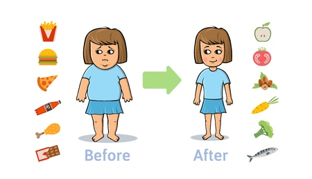 The influence of diet on the weight of the person. Young woman before and after diet and fitness. Weight loss concept. Healthy and unhealthy food. Flat vector illustration, isolated.
