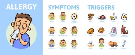 Allergy Infographic Set. Allergy Symptoms information poster with text and character. Colorful flat vector illustration, horizontal.