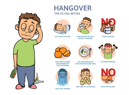 Hangover and ways to fight it. Common healthy lifestyle tips. Infographics poster with text and character. Colorful flat vector illustration. Isolated on white background.
