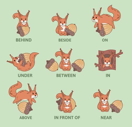 Tabla de preposiciones de lugar con gracioso personaje animal.